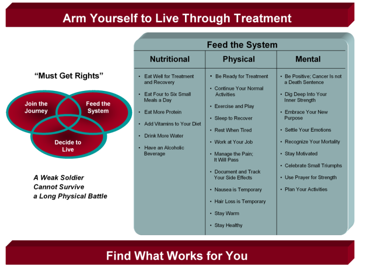 Arm Yourself to Live Through Treatment