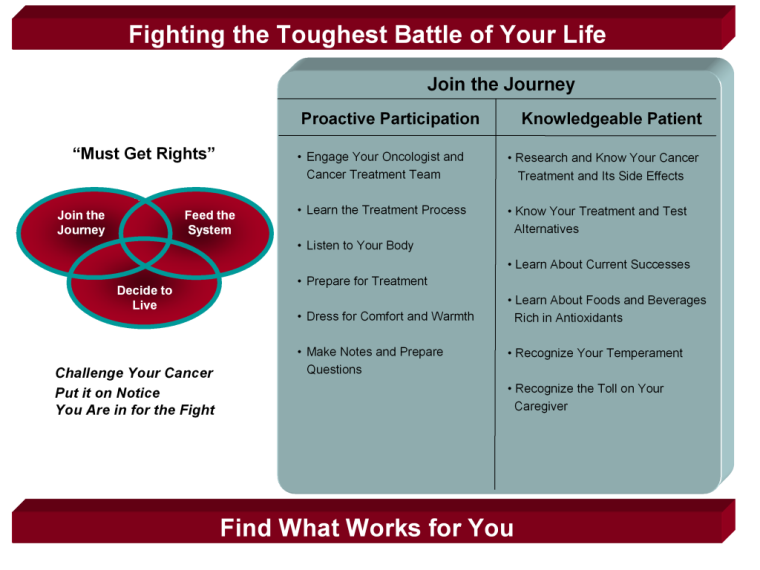 Fighting the Toughest Battle of Your Life
